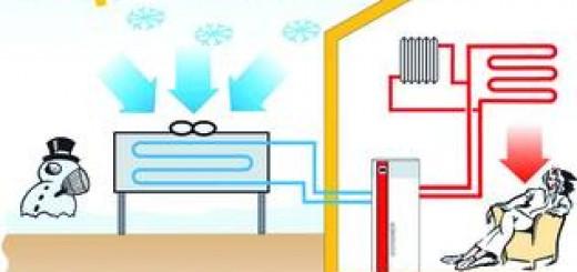 pompe-a-chaleur-air-eau